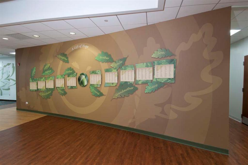 Donor Walls History Donor Product Walls And Graphics