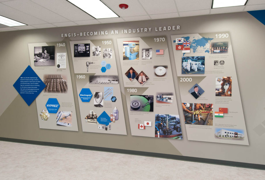 Engis Detail Product History Wall