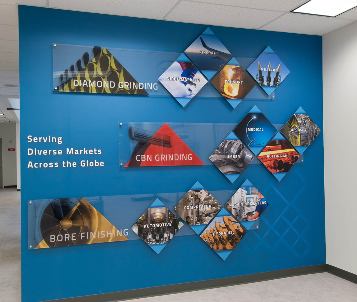Engis History Donor Product Walls And Graphics