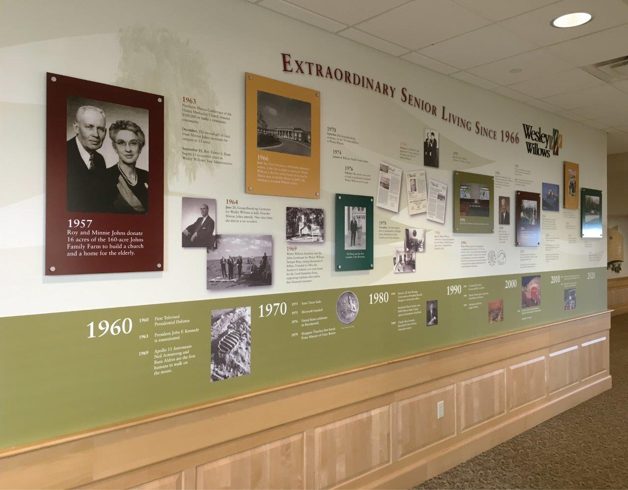 History timeline walls design install beautiful history for Office design history
