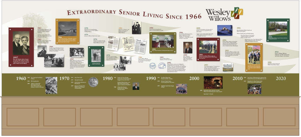 wesley willows timeline design wall