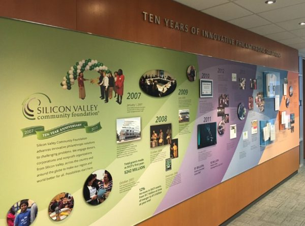 sillicon-valley-history-wall