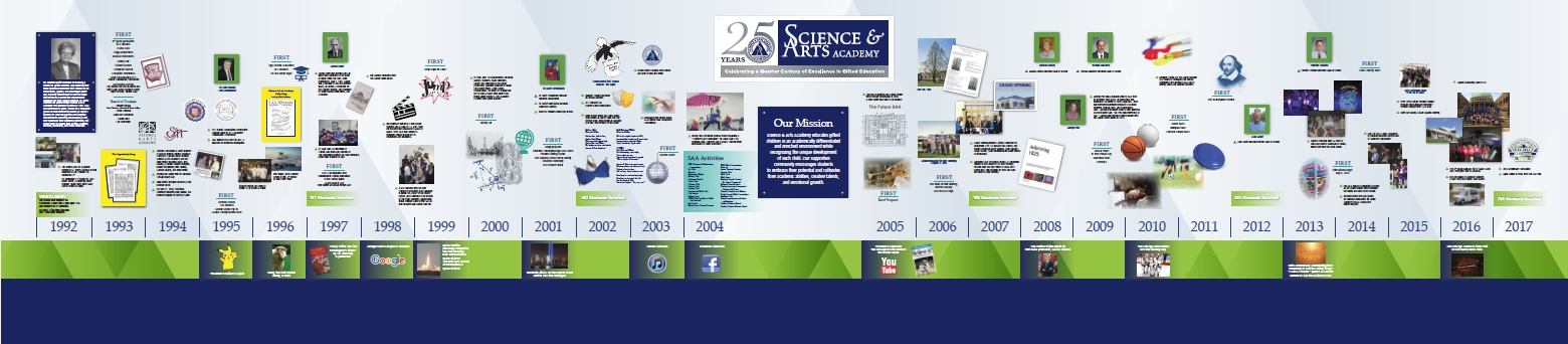 Science and Arts Academy Timeline Wall