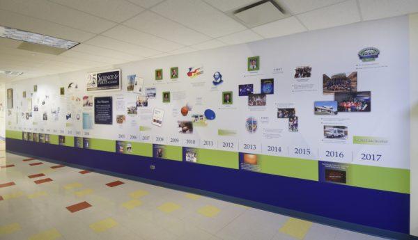 Company Timeline Wall