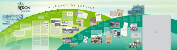 Byron Wellness Community History Wall