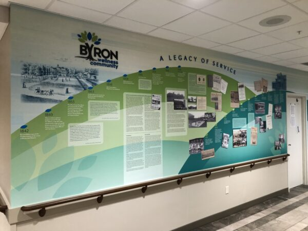 Corporation History Timeline Wall